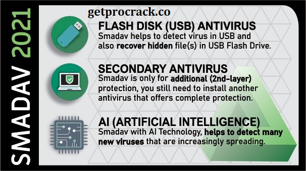 Smadav Pro Key 2021 V14.6.2 With License Key Free Download {Latest}