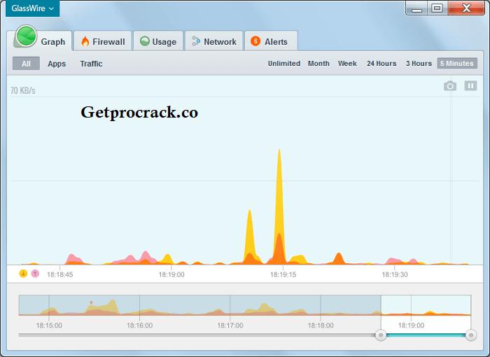 GlassWire Elite 2.3.323 Full Crack + Serial Key Free Download